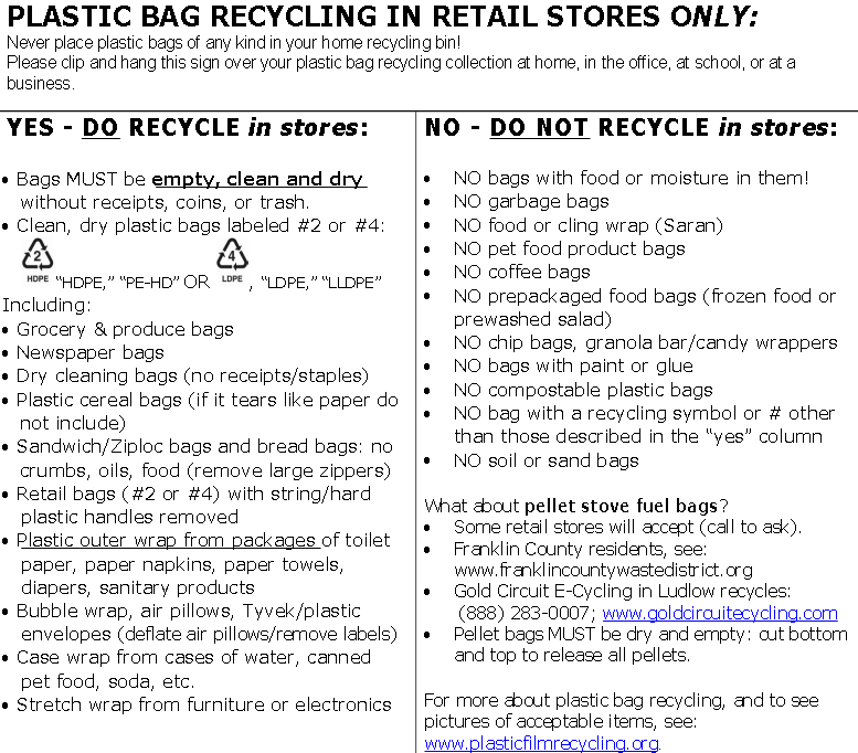 Plastic Bag Recycling in Stores