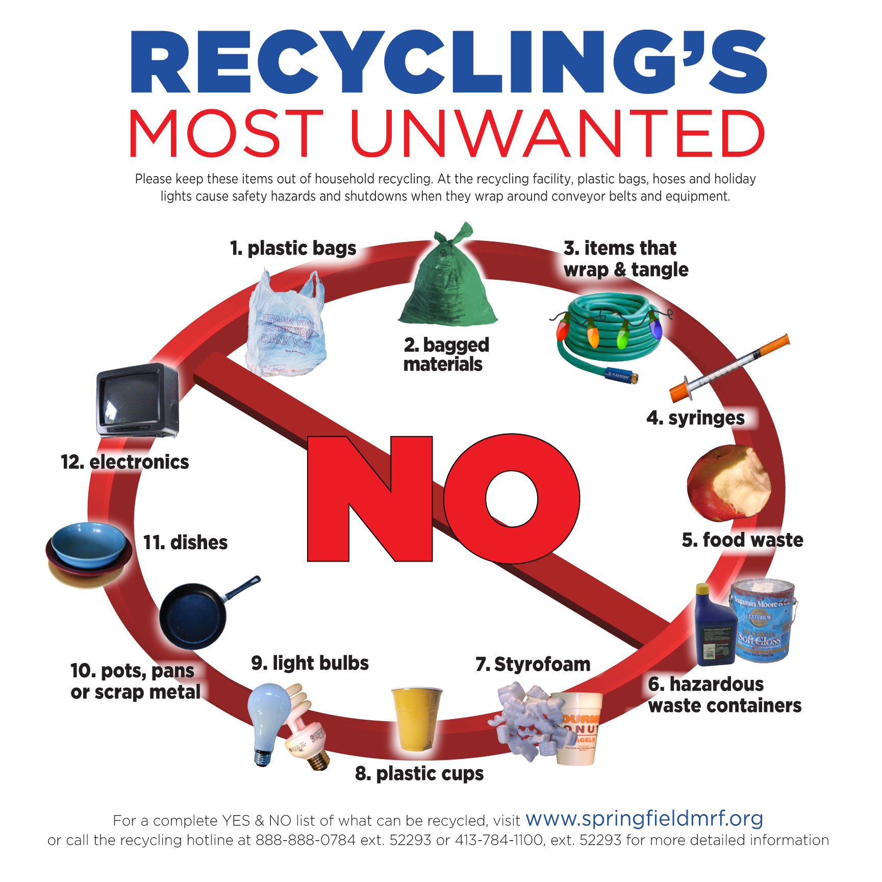 What S Recyclable At The Mrf Springfield Materials